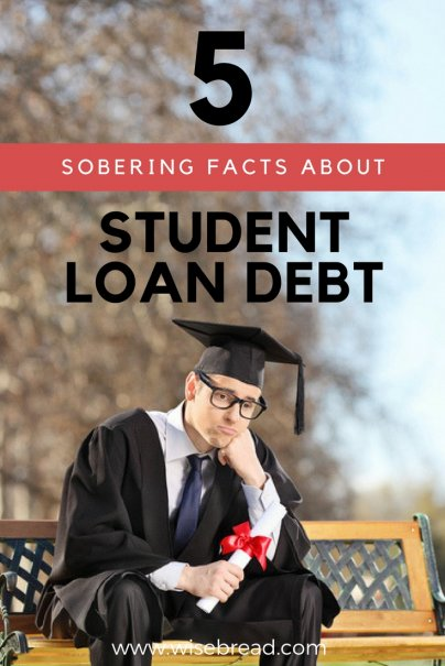 5 Sobering Facts About Student Loan Debt