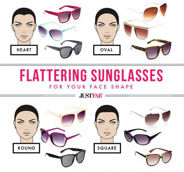 Glasses Frame Guide Face Shape : 21 Frugal Ways to Make All Your Outfits Look Awesome