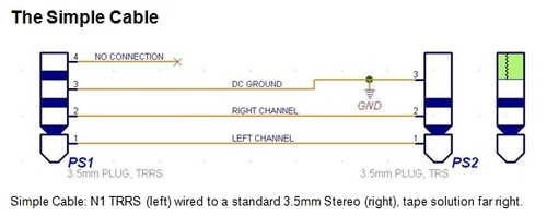 simple cable build a cable to control your android phone while you drive 3.5 mm plug wiring diagram at gsmx.co