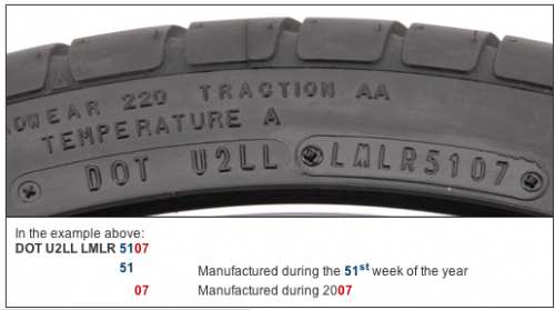 Are Your New Tires Really 6year Old Ticking Timebombsrhwisebread: Motorcycle Tire Serial Number Location At Gmaili.net