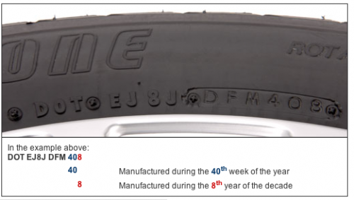 Are Your New Tires Really 6 Year Old Ticking Time Bombs