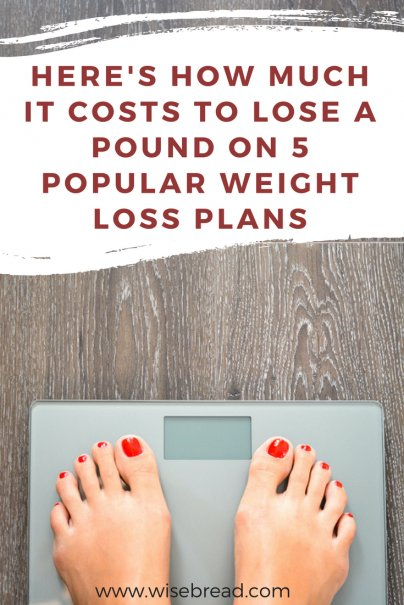 Here's How Much It Costs to Lose a Pound on 5 Popular Weight Loss Plans