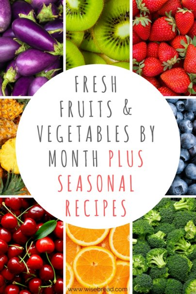Fresh Fruits and Vegetables, By the Month