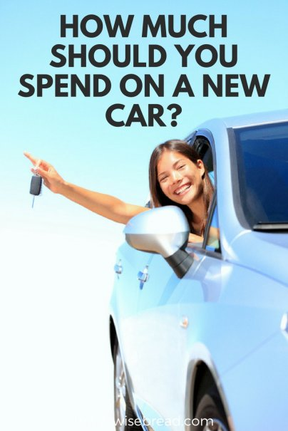 How Much Should You Spend on a New Car?