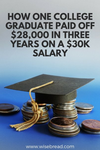 How One College Graduate Paid Off $28,000 in Three Years on a $30K Salary