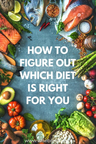 Thinking of Going on a Diet? Here's How to Figure Out Which One Is Right for You