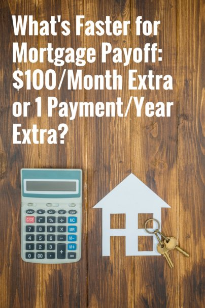 Whats Faster for Mortgage Payoff: 100 Dollars Per Month Extra or 1 Payment Per Year Extra?