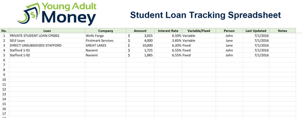 take control of your money with these 10 free spreadsheet