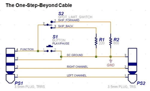 one step beyond cable build a cable to control your android phone while you drive TRRS Splitter Wiring-Diagram at panicattacktreatment.co